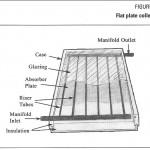 Principiile de functionare ale unei instalatii solare pentru incalzit apa