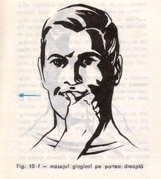 Cum sa te speli corect pe dinti